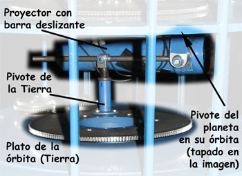 proyector de un planeta